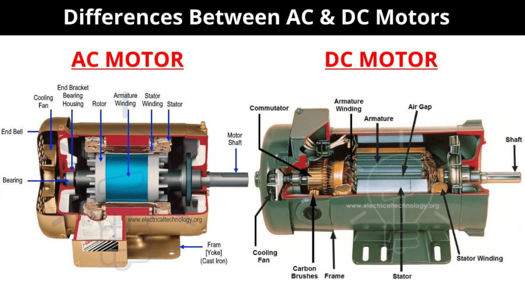 What is an electric motor, and what is the principle of the electric motor? electric motor 4